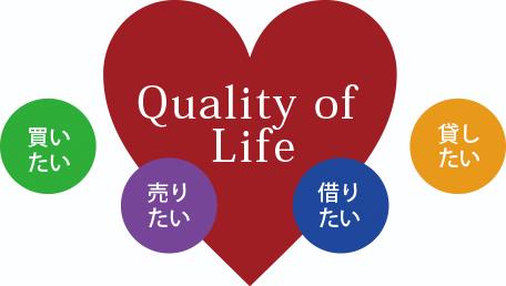 Quality of Life 買いたい・売りたい・借りたい・貸したい